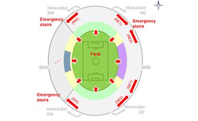 Study of Crowd Flows into the Maracanã Stadium – RJ